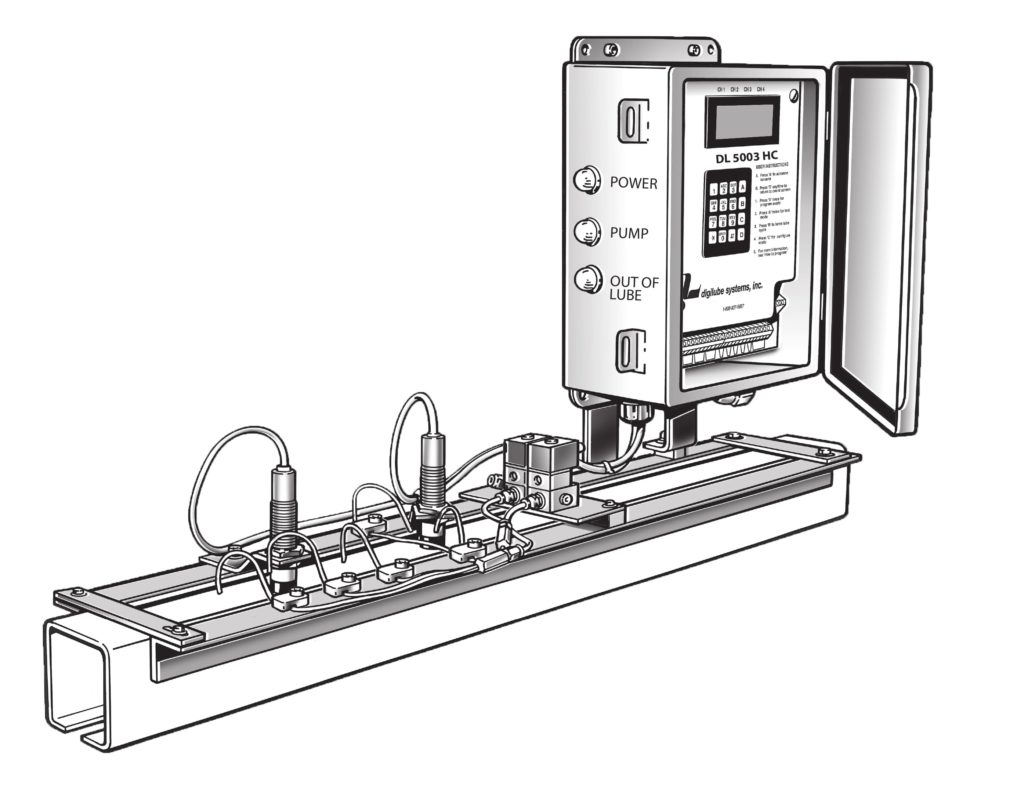 Self Contained Lubrication System