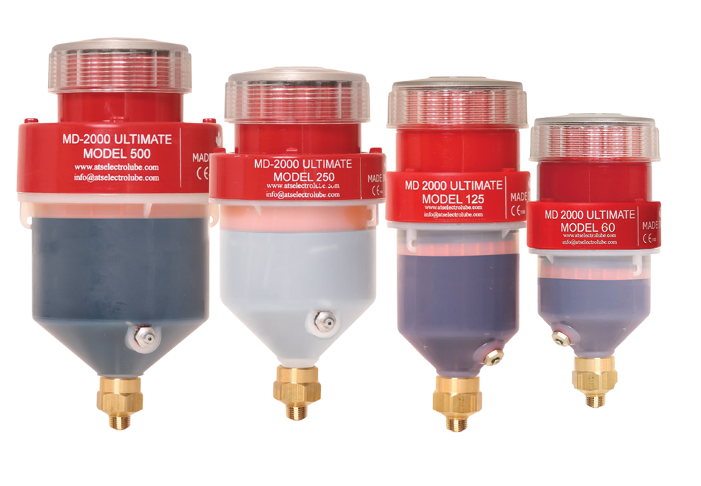 Ultimate Luber Series - Automatic Motor-Driven Lubrication